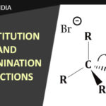 Substitution and Elimination Reactions